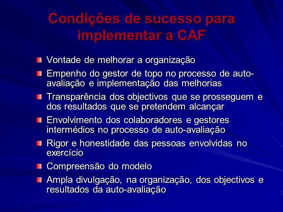 Condições de sucesso para implementar a CAF Vontade de melhorar a organização Empenho do gestor de topo no processo de auto- avaliação e implementação