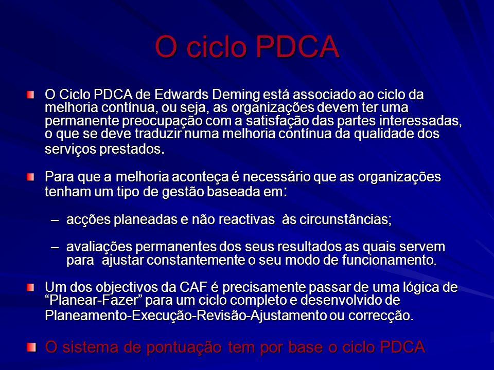 O ciclo PDCA O Ciclo PDCA de Edwards Deming está associado ao ciclo da melhoria contínua, ou seja, as organizações devem ter uma permanente preocupaçã