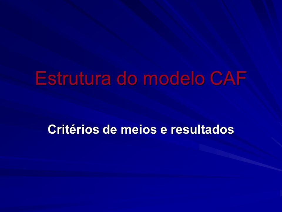 Estrutura do modelo CAF Critérios de meios e resultados