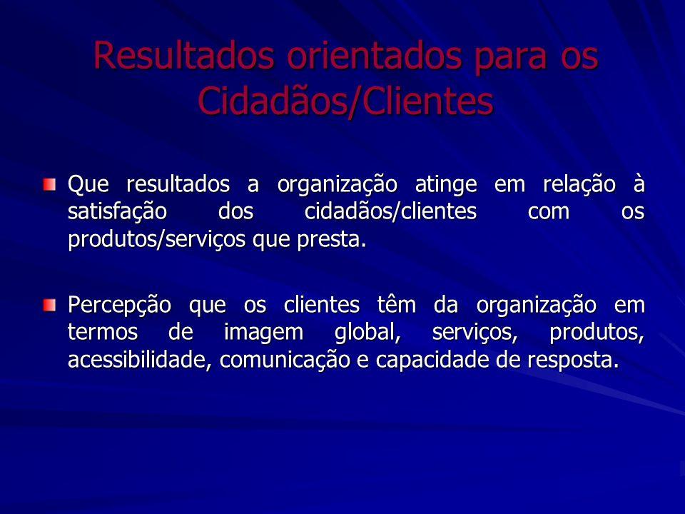 Resultados orientados para os Cidadãos/Clientes Que resultados a organização atinge em relação à satisfação dos cidadãos/clientes com os produtos/serv
