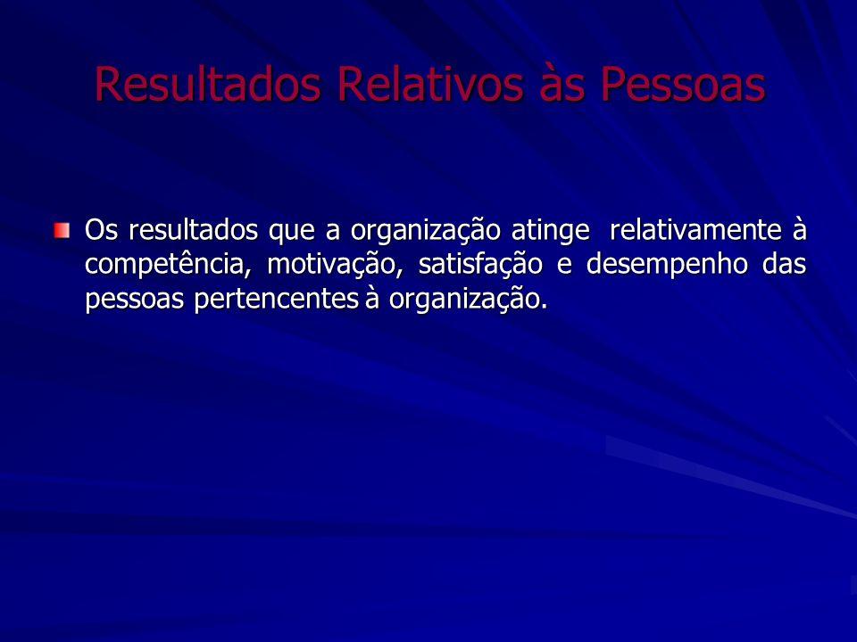 Resultados Relativos às Pessoas Os resultados que a organização atinge relativamente à competência, motivação, satisfação e desempenho das pessoas per