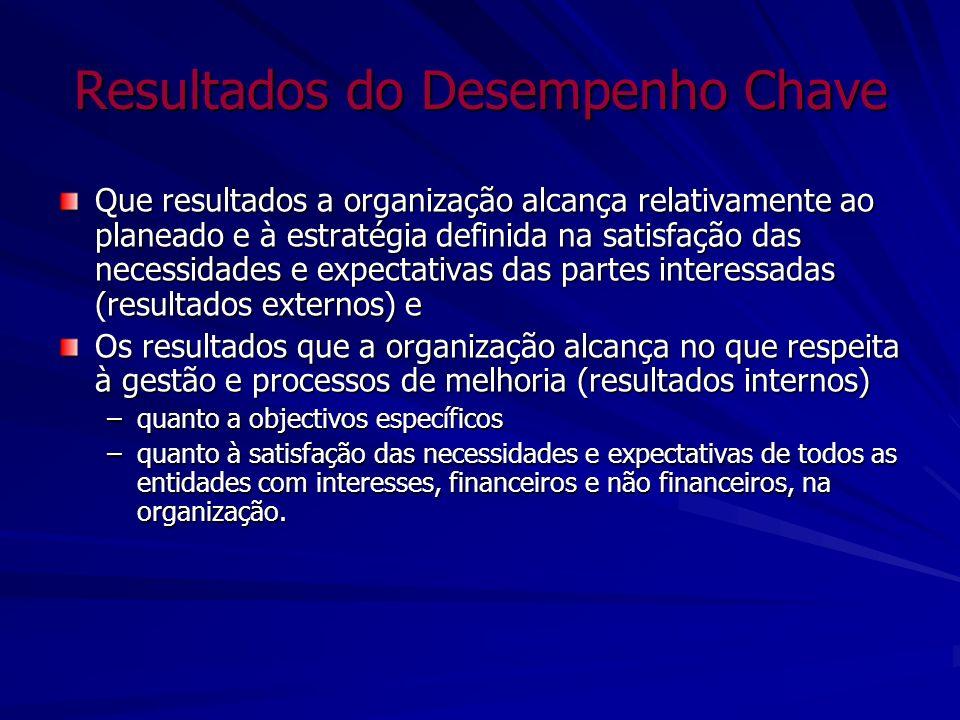Resultados do Desempenho Chave Que resultados a organização alcança relativamente ao planeado e à estratégia definida na satisfação das necessidades e