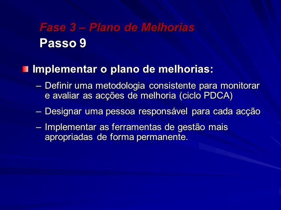 Fase 3 – Plano de Melhorias Passo 9 Implementar o plano de melhorias: –Definir uma metodologia consistente para monitorar e avaliar as acções de melho