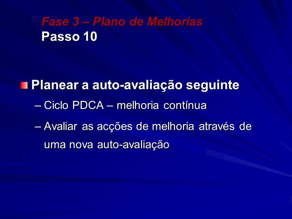 Fase 3 – Plano de Melhorias Passo 10 Planear a auto-avaliação seguinte –Ciclo PDCA – melhoria contínua –Avaliar as acções de melhoria através de uma n