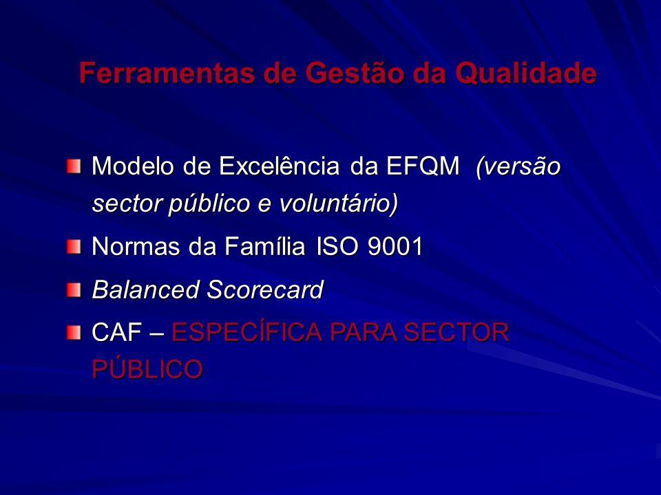 Ferramentas de Gestão da Qualidade Modelo de Excelência da EFQM (versão sector público e voluntário) Normas da Família ISO 9001 Balanced Scorecard CAF