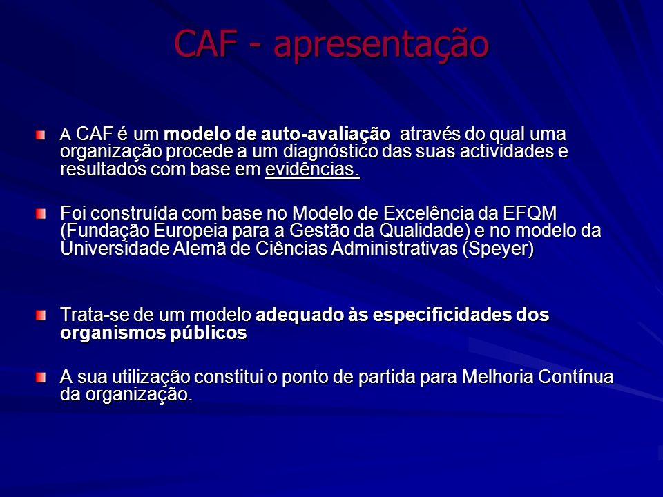 CAF - apresentação A CAF é um modelo de auto-avaliação através do qual uma organização procede a um diagnóstico das suas actividades e resultados com