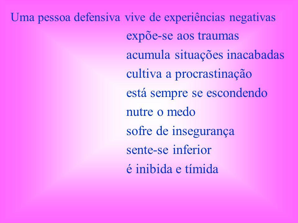 Uma pessoa defensiva vive de experiências negativas expõe-se aos traumas acumula situações inacabadas cultiva a procrastinação está sempre se esconden
