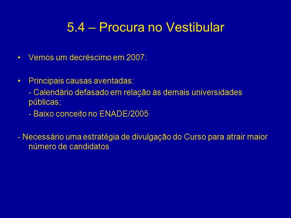 5.4 – Procura no Vestibular Vemos um decréscimo em 2007: Principais causas aventadas: - Calendário defasado em relação às demais universidades pública