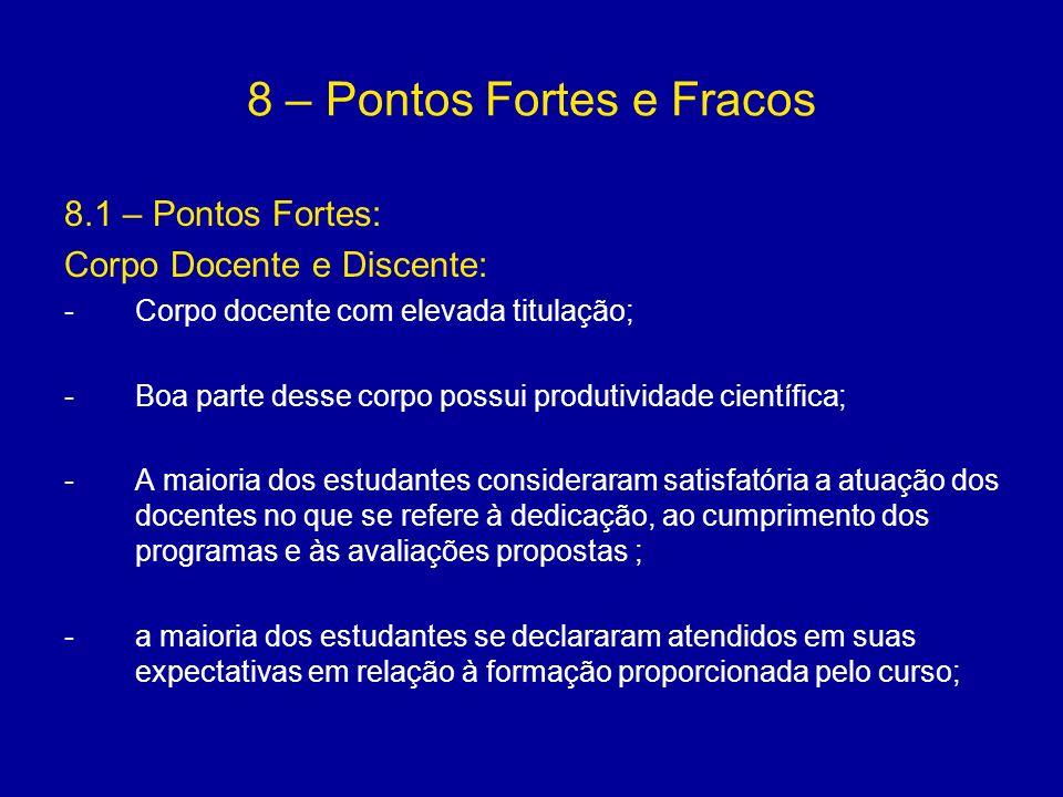 8 – Pontos Fortes e Fracos 8.1 – Pontos Fortes: Corpo Docente e Discente: -Corpo docente com elevada titulação; -Boa parte desse corpo possui produtiv