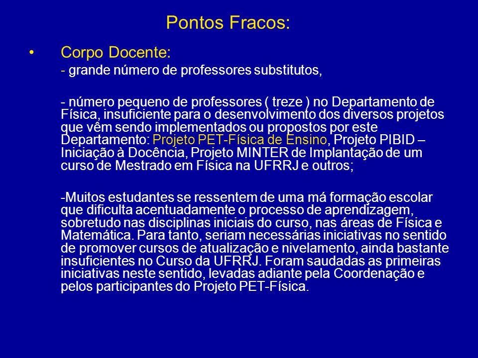 Pontos Fracos: Corpo Docente: - grande número de professores substitutos, - número pequeno de professores ( treze ) no Departamento de Física, insufic