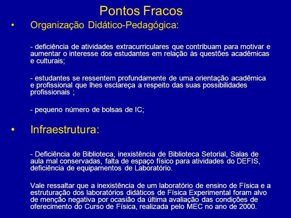 Pontos Fracos Organização Didático-Pedagógica: - deficiência de atividades extracurriculares que contribuam para motivar e aumentar o interesse dos es