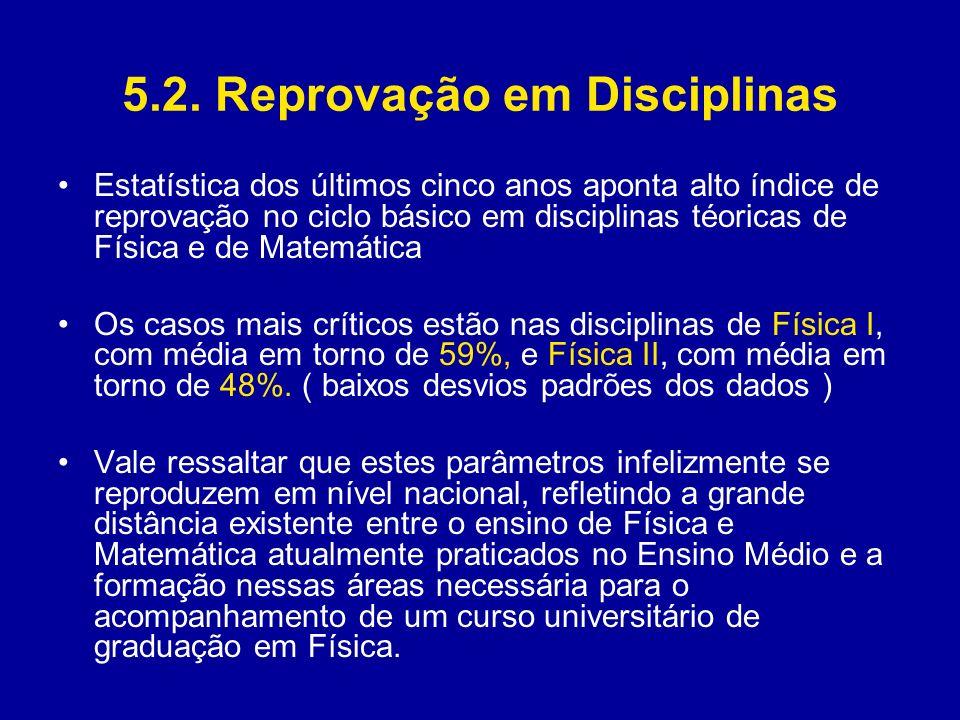 5.2. Reprovação em Disciplinas Estatística dos últimos cinco anos aponta alto índice de reprovação no ciclo básico em disciplinas téoricas de Física e