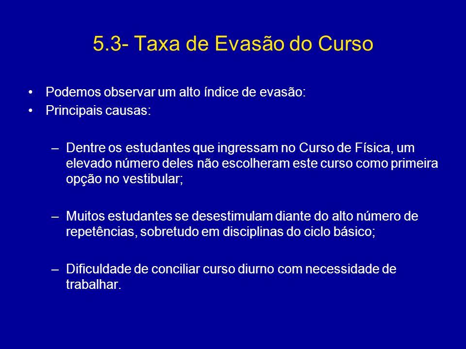 5.3- Taxa de Evasão do Curso Podemos observar um alto índice de evasão: Principais causas: –Dentre os estudantes que ingressam no Curso de Física, um