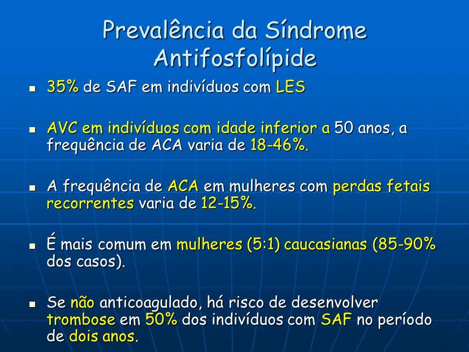 Prevalência da Síndrome Antifosfolípide 35% de SAF em indivíduos com LES 35% de SAF em indivíduos com LES AVC em indivíduos com idade inferior a 50 an