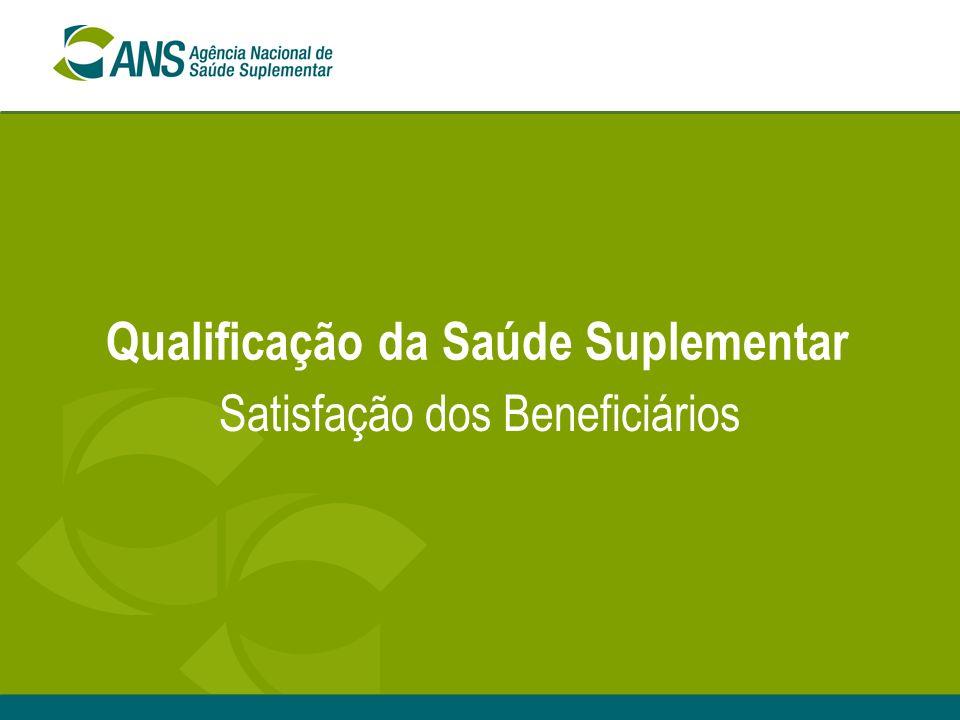Qualificação da Saúde Suplementar Satisfação dos Beneficiários