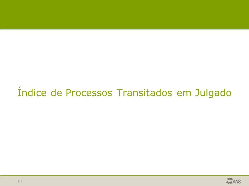 10 Índice de Processos Transitados em Julgado
