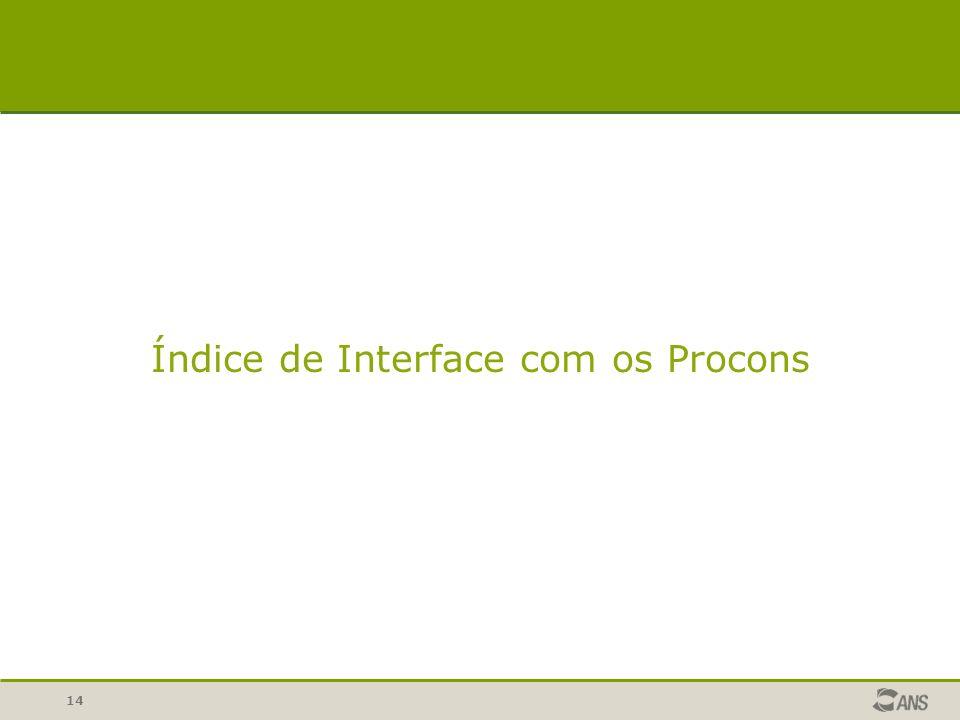 14 Índice de Interface com os Procons