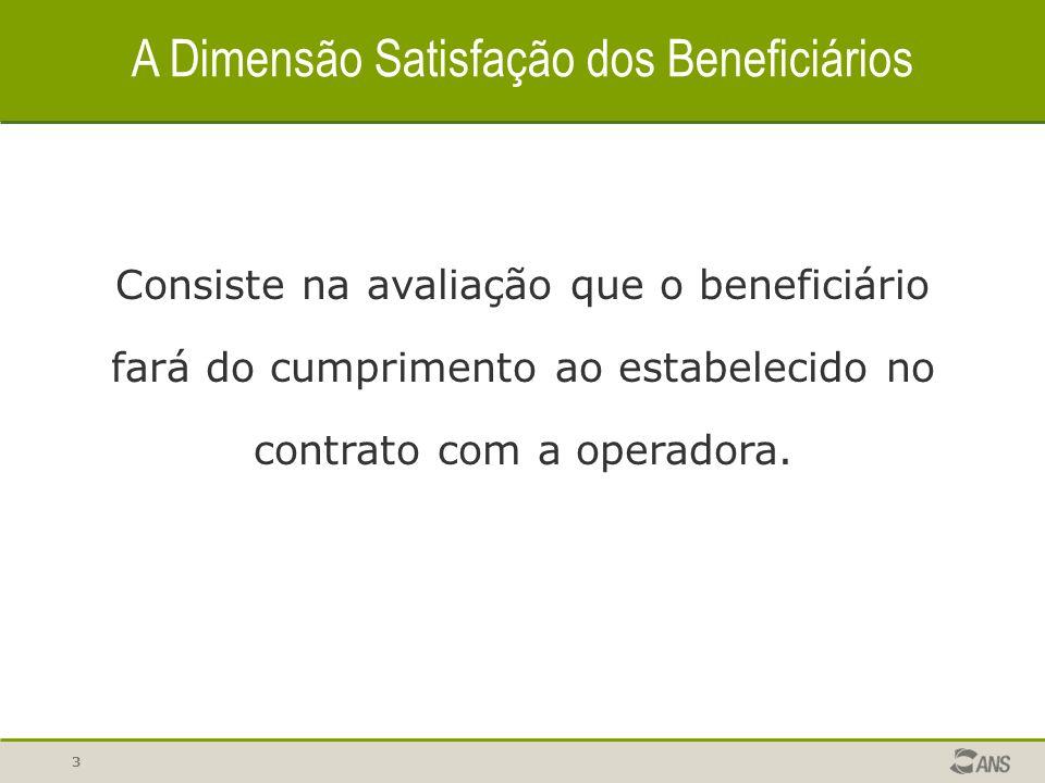 3 Consiste na avaliação que o beneficiário fará do cumprimento ao estabelecido no contrato com a operadora.