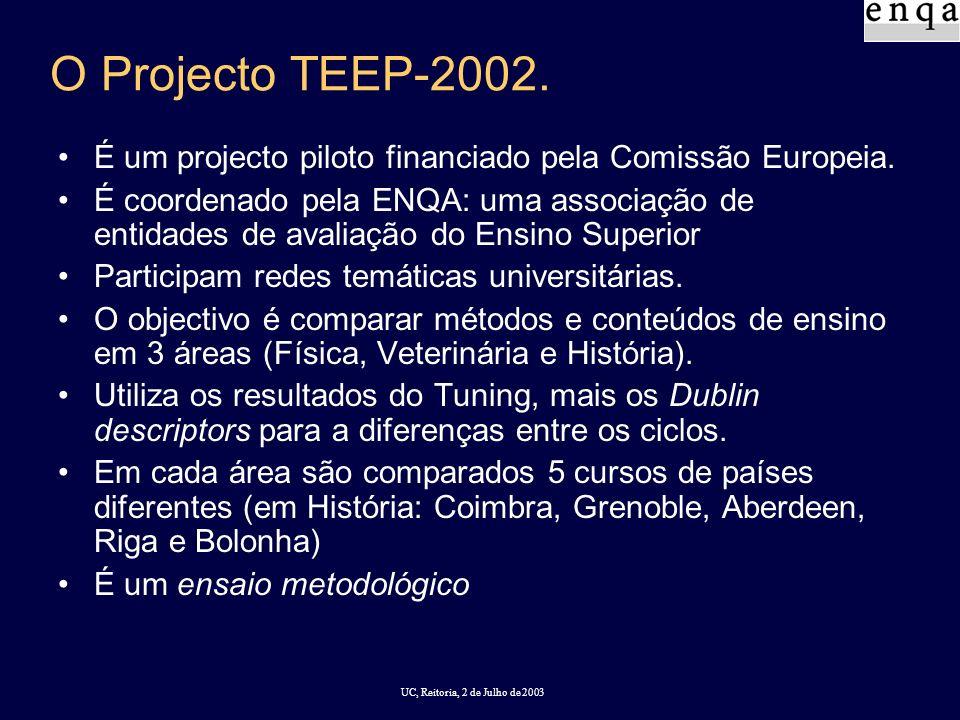 UC, Reitoria, 2 de Julho de 2003 O Projecto TEEP-2002.