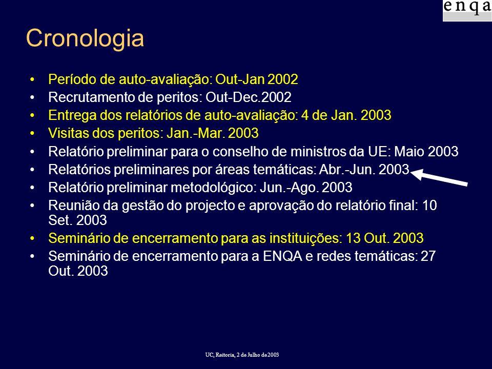 UC, Reitoria, 2 de Julho de 2003 Cronologia Período de auto-avaliação: Out-Jan 2002 Recrutamento de peritos: Out-Dec.2002 Entrega dos relatórios de auto-avaliação: 4 de Jan.