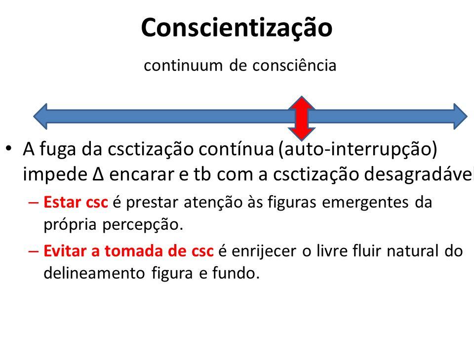 Conscientização continuum de consciência A fuga da csctização contínua (auto-interrupção) impede Δ encarar e tb com a csctização desagradável. – Estar