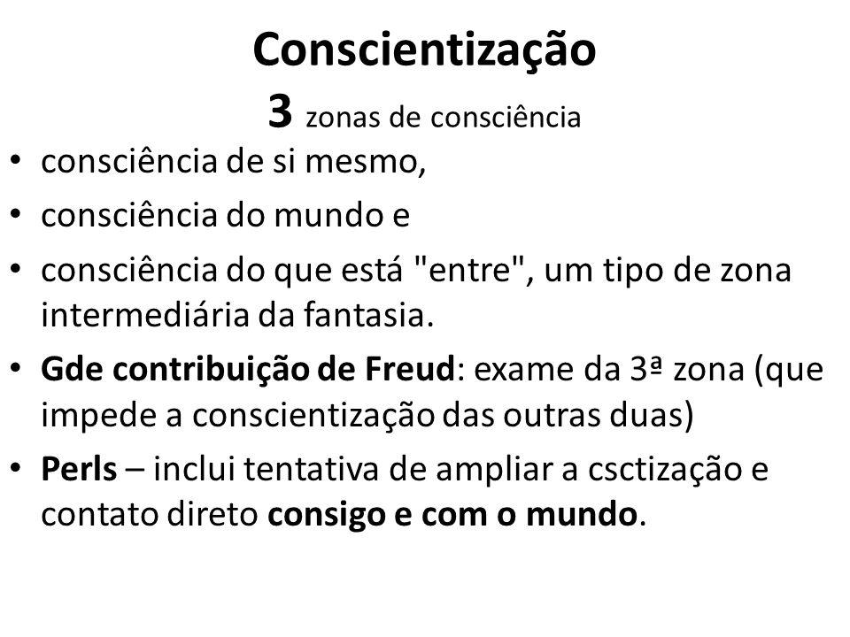 Conscientização 3 zonas de consciência consciência de si mesmo, consciência do mundo e consciência do que está