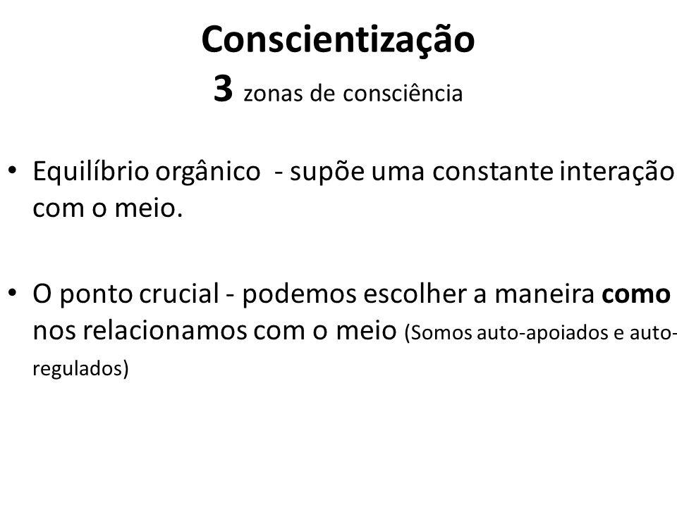 Conscientização 3 zonas de consciência Equilíbrio orgânico - supõe uma constante interação com o meio. O ponto crucial - podemos escolher a maneira co