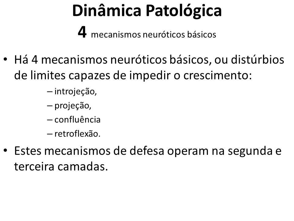 Dinâmica Patológica 4 mecanismos neuróticos básicos Há 4 mecanismos neuróticos básicos, ou distúrbios de limites capazes de impedir o crescimento: – i