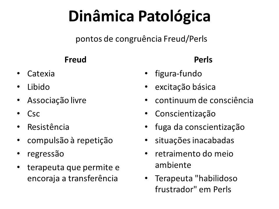 Dinâmica Patológica pontos de congruência Freud/Perls Freud Catexia Libido Associação livre Csc Resistência compulsão à repetição regressão terapeuta