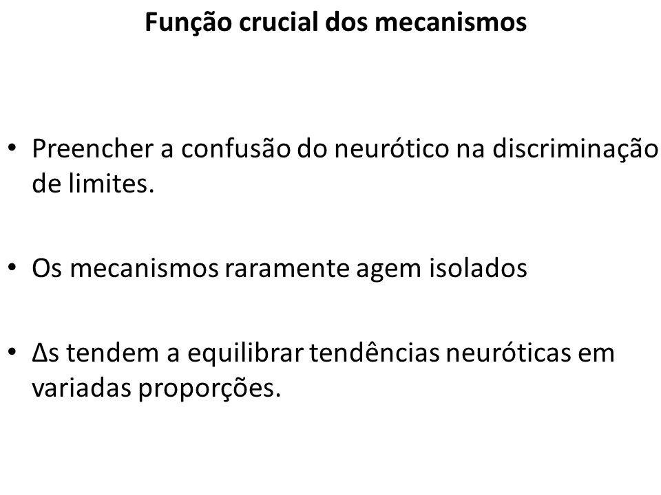 Função crucial dos mecanismos Preencher a confusão do neurótico na discriminação de limites. Os mecanismos raramente agem isolados Δs tendem a equilib