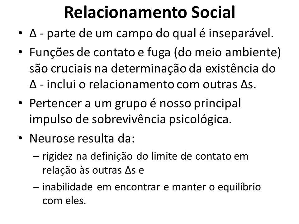 Relacionamento Social Δ - parte de um campo do qual é inseparável. Funções de contato e fuga (do meio ambiente) são cruciais na determinação da existê