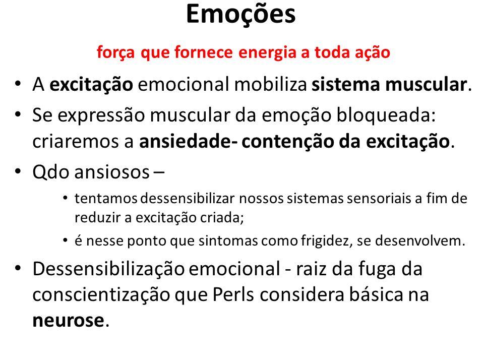 Emoções força que fornece energia a toda ação A excitação emocional mobiliza sistema muscular. Se expressão muscular da emoção bloqueada: criaremos a