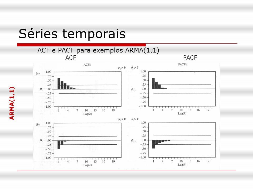 ACF e PACF para exemplos ARMA(1,1) ARMA(1,1) Séries temporais ACF PACF