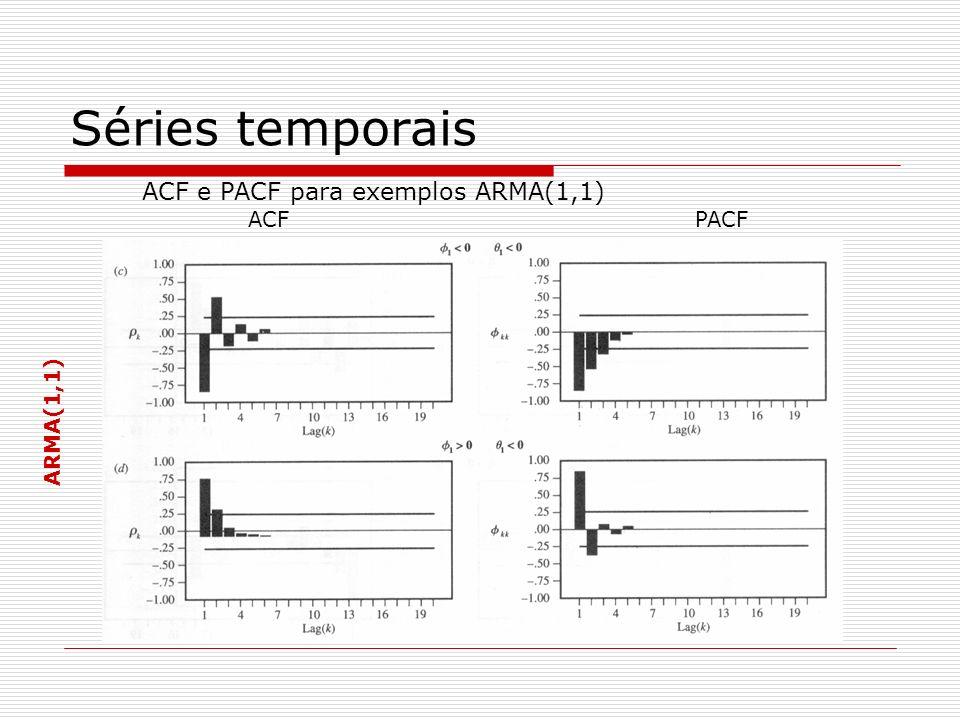 ARMA(1,1) Séries temporais ACF PACF ACF e PACF para exemplos ARMA(1,1)