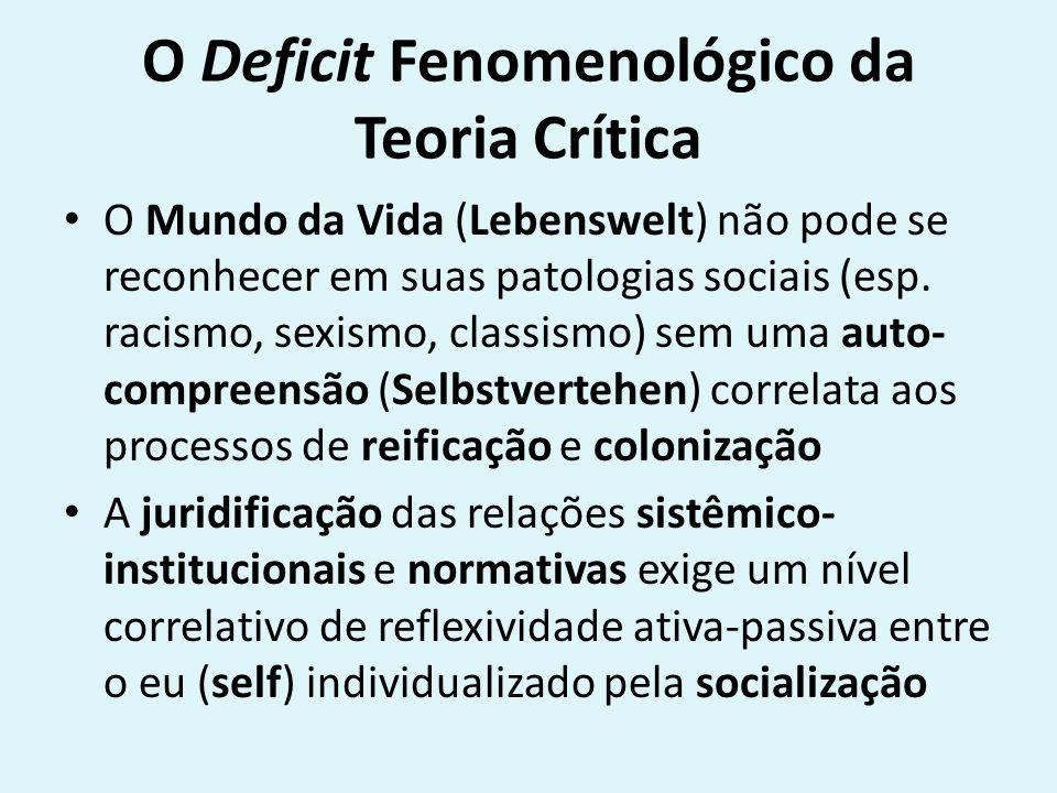 O Deficit Fenomenológico da Teoria Crítica O Mundo da Vida (Lebenswelt) não pode se reconhecer em suas patologias sociais (esp.