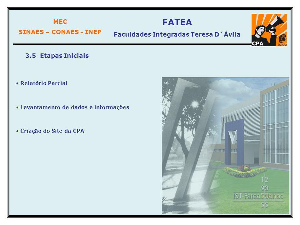 MEC SINAES – CONAES - INEP FATEA Faculdades Integradas Teresa D´Ávila 3.5 Etapas Iniciais Relatório Parcial Levantamento de dados e informações Criaçã