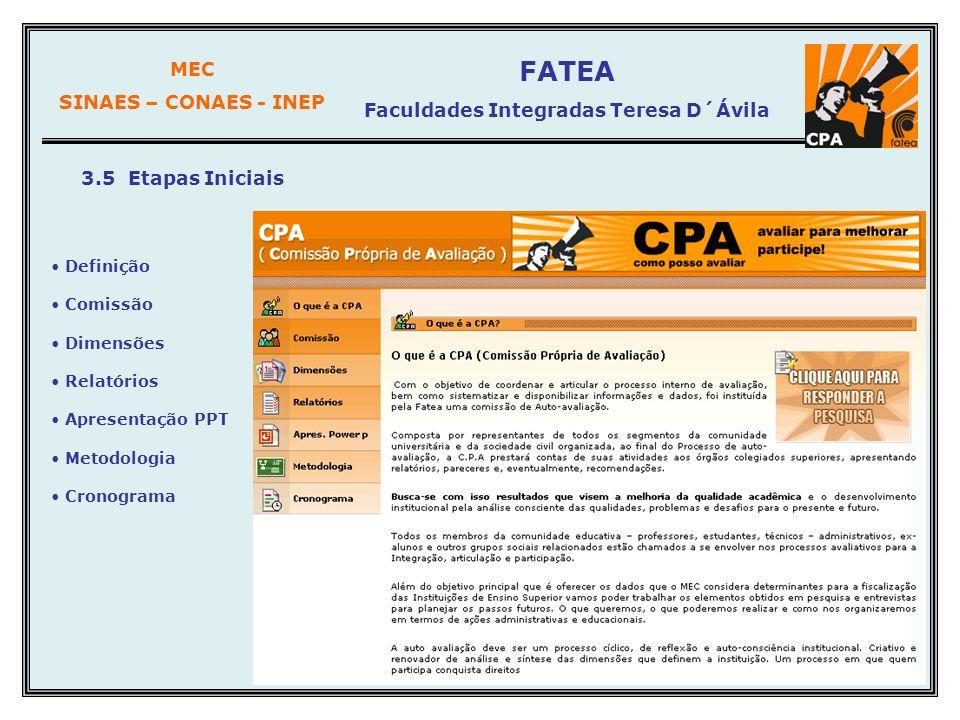 MEC SINAES – CONAES - INEP FATEA Faculdades Integradas Teresa D´Ávila 3.5 Etapas Iniciais Definição Comissão Dimensões Relatórios Apresentação PPT Met