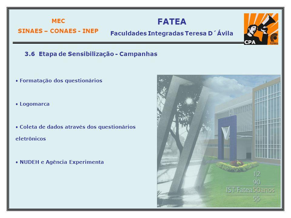 MEC SINAES – CONAES - INEP FATEA Faculdades Integradas Teresa D´Ávila 3.6 Etapa de Sensibilização - Campanhas Formatação dos questionários Logomarca C