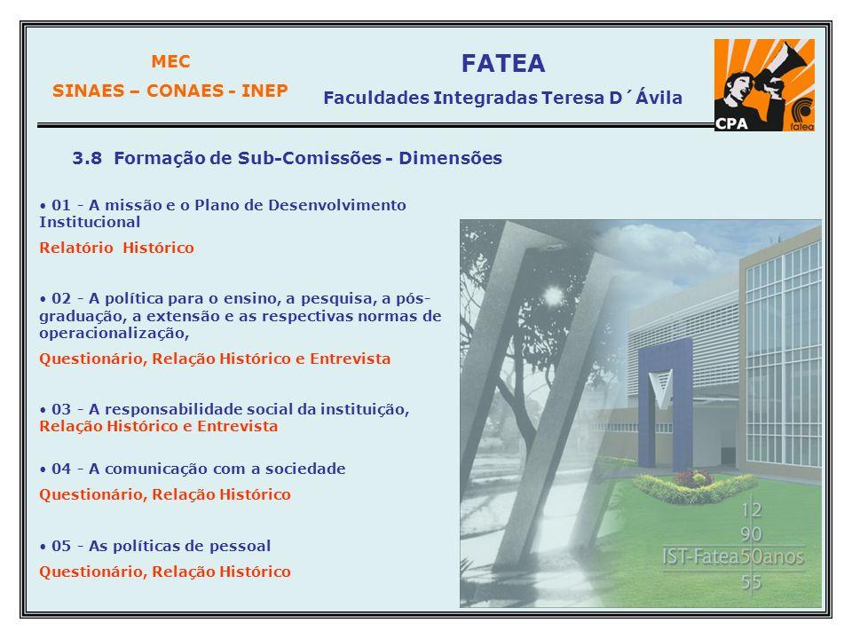 MEC SINAES – CONAES - INEP FATEA Faculdades Integradas Teresa D´Ávila 3.8 Formação de Sub-Comissões - Dimensões 01 - A missão e o Plano de Desenvolvim