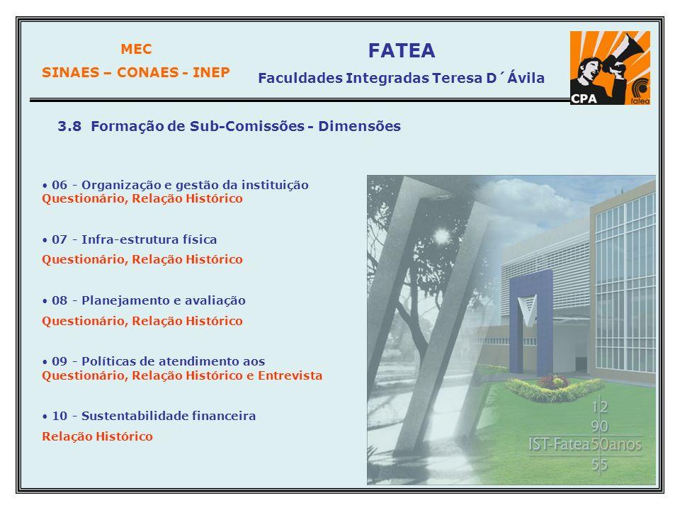 MEC SINAES – CONAES - INEP FATEA Faculdades Integradas Teresa D´Ávila 3.8 Formação de Sub-Comissões - Dimensões 06 - Organização e gestão da instituiç