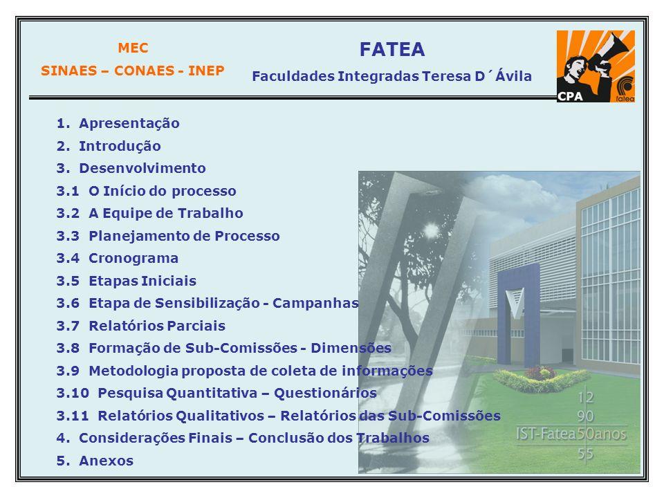 MEC SINAES – CONAES - INEP FATEA Faculdades Integradas Teresa D´Ávila 1. Apresentação 2. Introdução 3. Desenvolvimento 3.1 O Início do processo 3.2 A