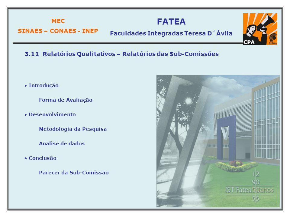 MEC SINAES – CONAES - INEP FATEA Faculdades Integradas Teresa D´Ávila 3.11 Relatórios Qualitativos – Relatórios das Sub-Comissões Introdução Forma de