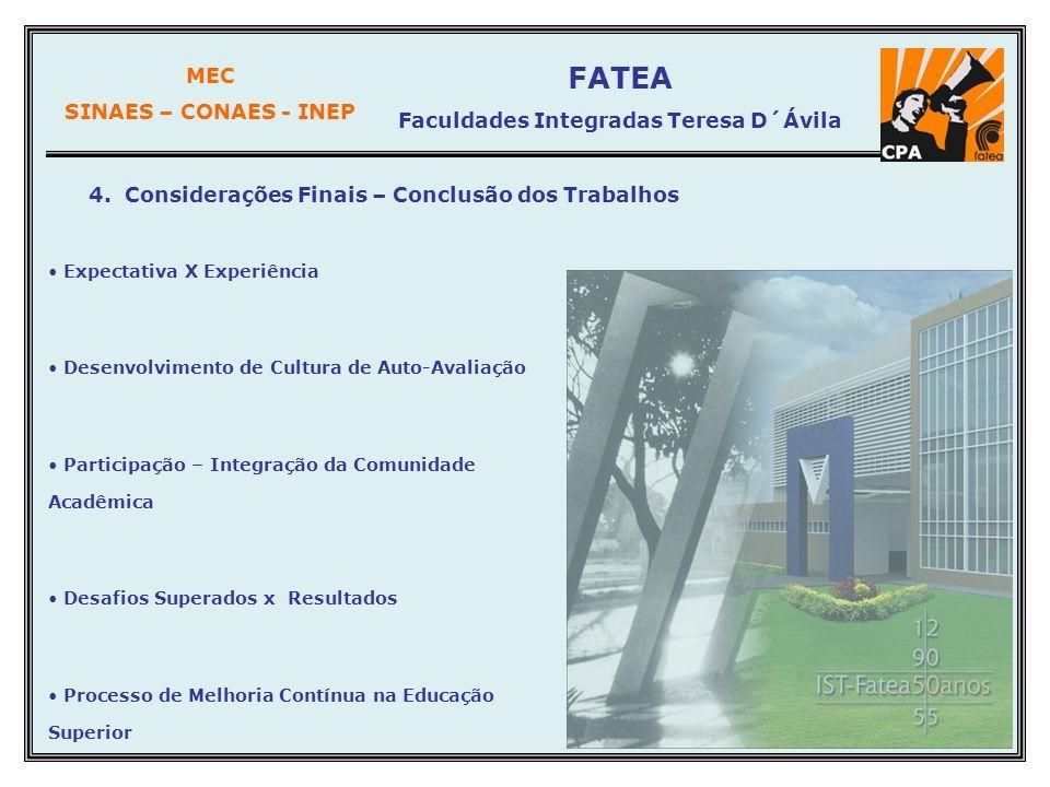 MEC SINAES – CONAES - INEP FATEA Faculdades Integradas Teresa D´Ávila 4. Considerações Finais – Conclusão dos Trabalhos Expectativa X Experiência Dese