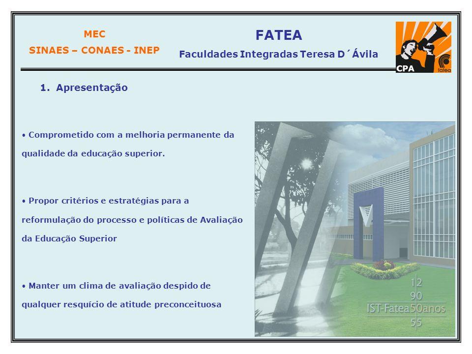 MEC SINAES – CONAES - INEP FATEA Faculdades Integradas Teresa D´Ávila 1. Apresentação Comprometido com a melhoria permanente da qualidade da educação