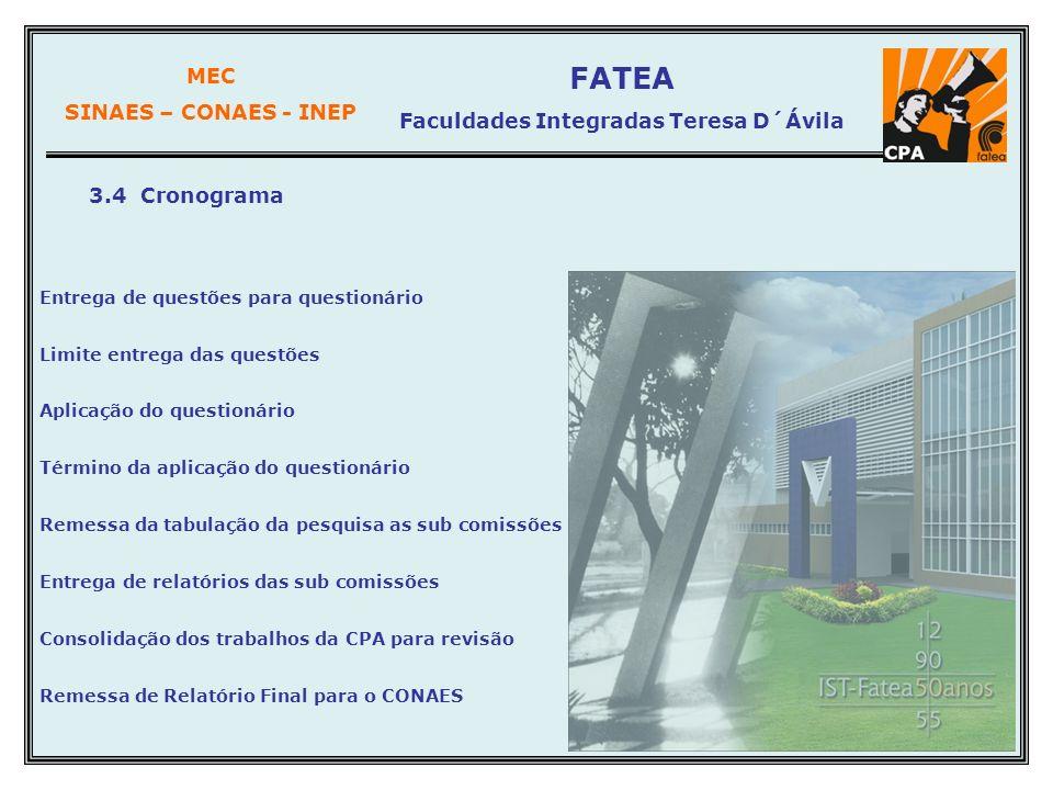 MEC SINAES – CONAES - INEP FATEA Faculdades Integradas Teresa D´Ávila 3.4 Cronograma Entrega de questões para questionário Limite entrega das questões