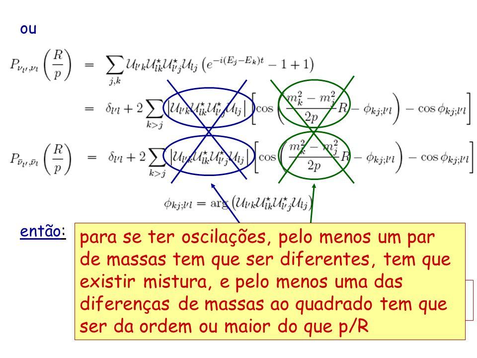 ou então: 1- se todas as massas são iguais segue 2- se não tem mistura (U ij = ij ) segue 3- se segue para se ter oscilações, pelo menos um par de massas tem que ser diferentes, tem que existir mistura, e pelo menos uma das diferenças de massas ao quadrado tem que ser da ordem ou maior do que p/R