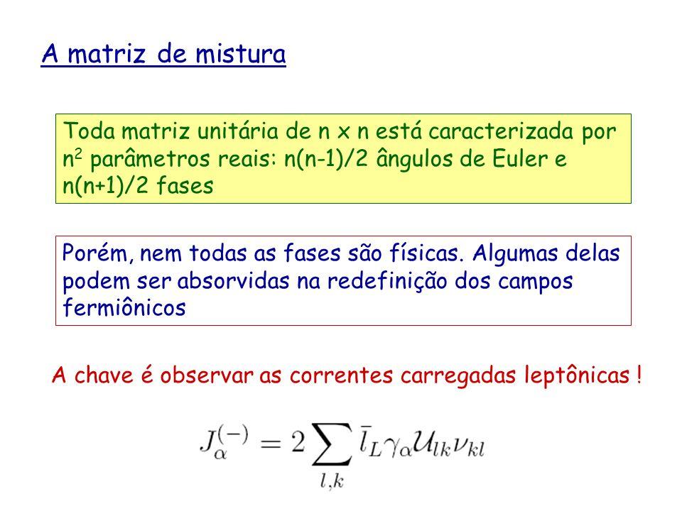 A matriz de mistura Toda matriz unitária de n x n está caracterizada por n 2 parâmetros reais: n(n-1)/2 ângulos de Euler e n(n+1)/2 fases Porém, nem todas as fases são físicas.
