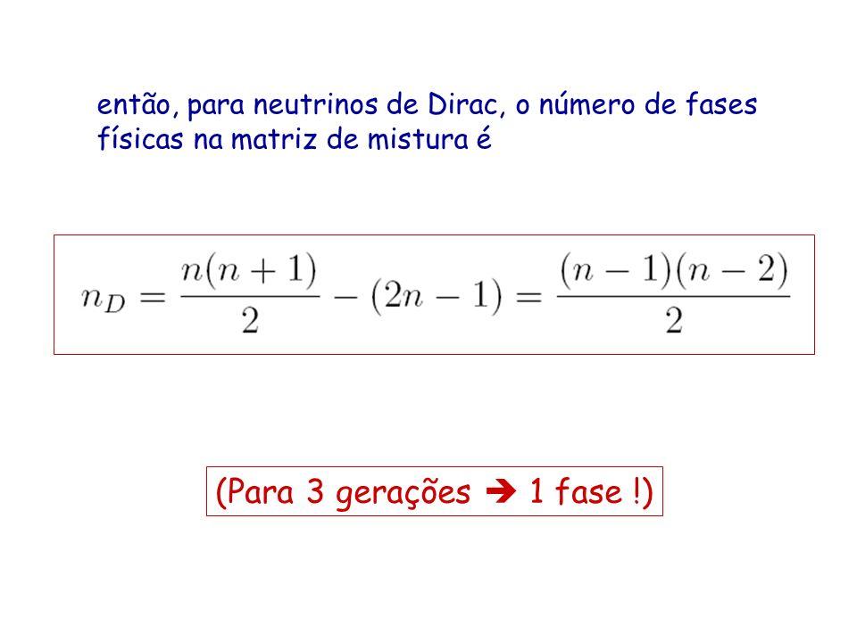 então, para neutrinos de Dirac, o número de fases físicas na matriz de mistura é (Para 3 gerações 1 fase !)