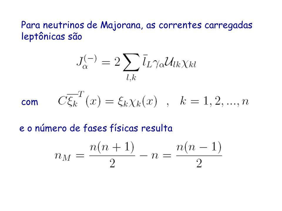 Para neutrinos de Majorana, as correntes carregadas leptônicas são com Porém, o campo de Majorana não pode absorver fases ! Se redefinoentão, pela con