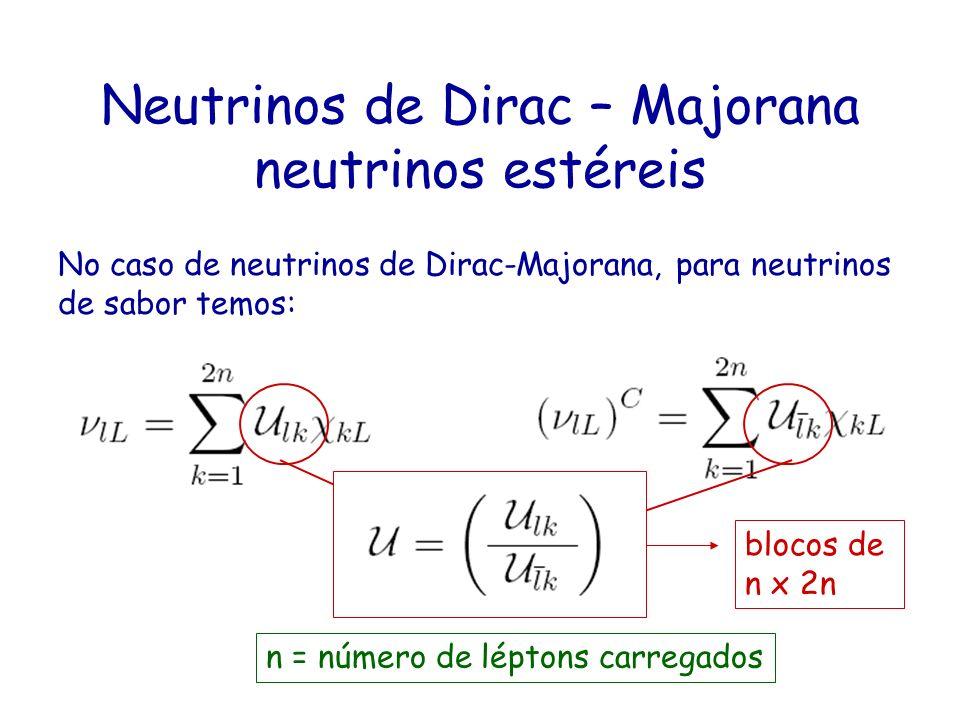 Neutrinos de Dirac – Majorana neutrinos estéreis No caso de neutrinos de Dirac-Majorana, para neutrinos de sabor temos: Matriz unitária 2n x 2n n = nú
